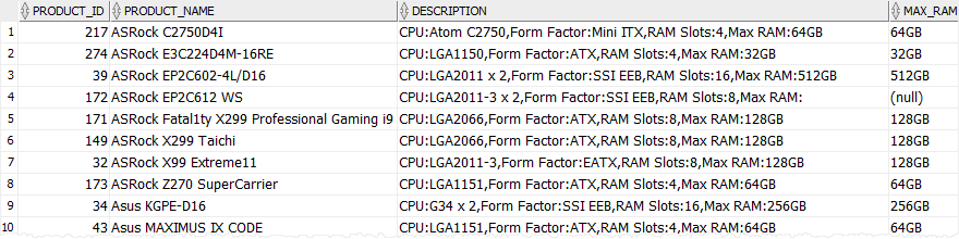 Oracle REGEXP_SUBSTR Function - extract RAM example