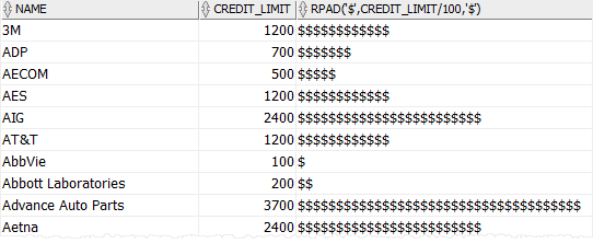 Oracle RPAD function example