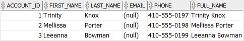 Oracle ALTER TABLE MODIFY Column - example