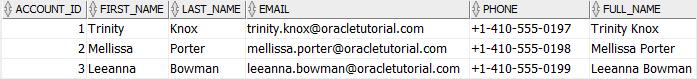 Oracle ALTER TABLE MODIFY column - widen column size example