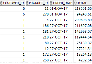 Oracle INSERT INTO SELECT copy data partially