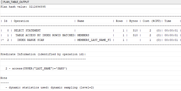 Oracle Function-Based Index Explained By Pratical Examples