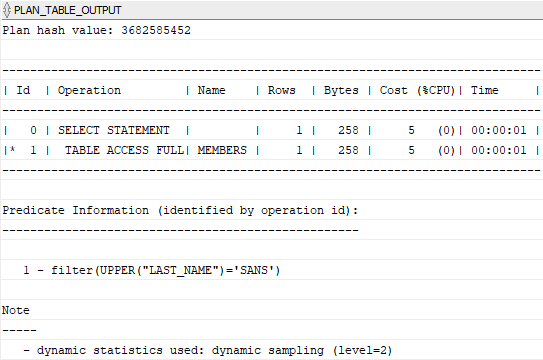 Oracle Function-based Index - Table Access Full