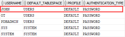 Oracle CREATE USER example