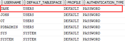 Oracle CREATE USER with password expired example