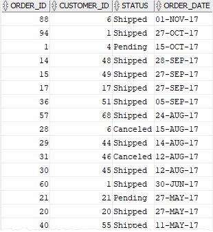 Oracle ORDER BY: Sort Data By One or More Columns in Specified Order